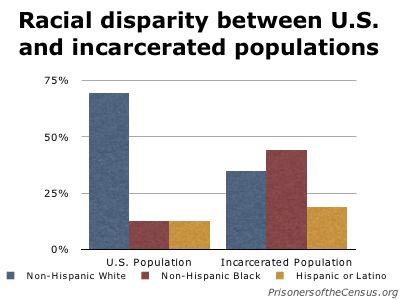 race_us_prison.jpg