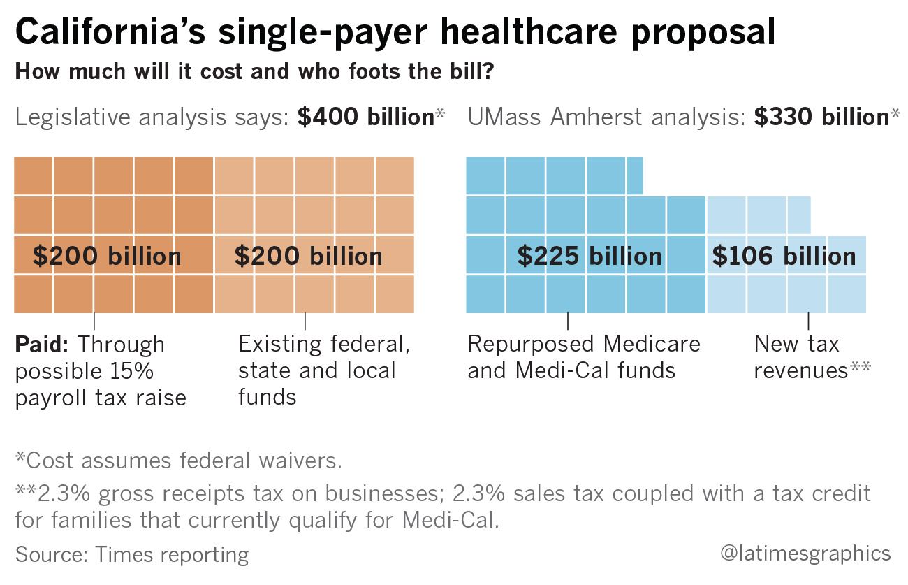 la-pol-g-sac-single-payer-explaner-requirements.jpg