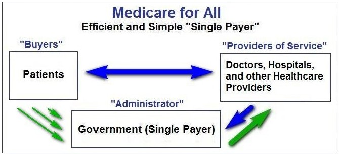 Single+Payer+Map.jpg